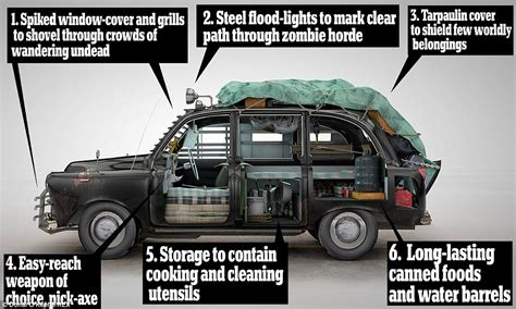 zombie survival truck the 10 best vehicles to survive the zombie apocalypse