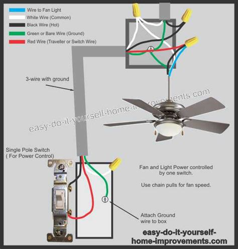 how to wire a fan ceiling fan wiring diagram