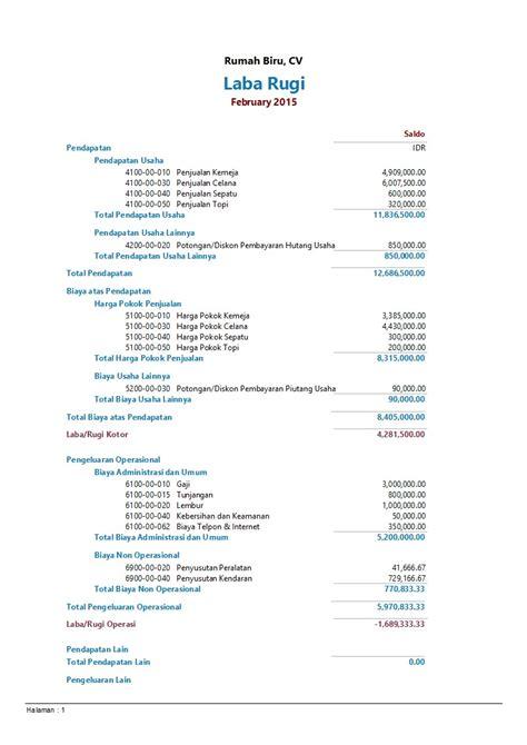 cara membuat neraca ohaus sederhana contoh laporan keuangan perusahaan sederhana