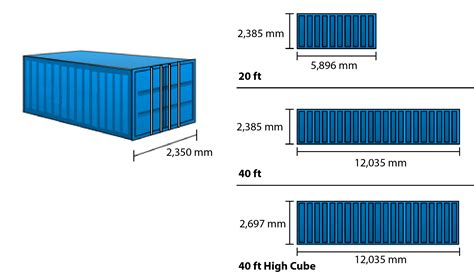 40 feet in meters container transport the freight hero