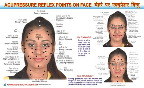 acupressure points for healthy skin facial acupressure free printable reflexology charts face reflexology chart