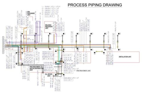 layout of process piping systems transtech projects