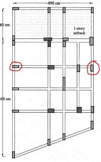 orientation  column   buildings quora
