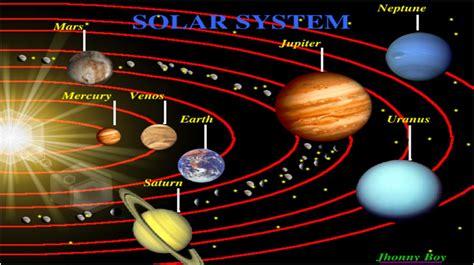 Planet Neptunus Dan Penjelasannya by Tata Surya