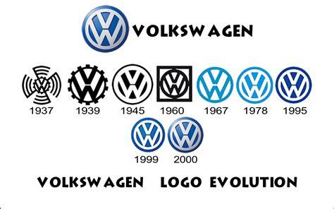 volkswagen logo volkswagen das auto cart208fall12