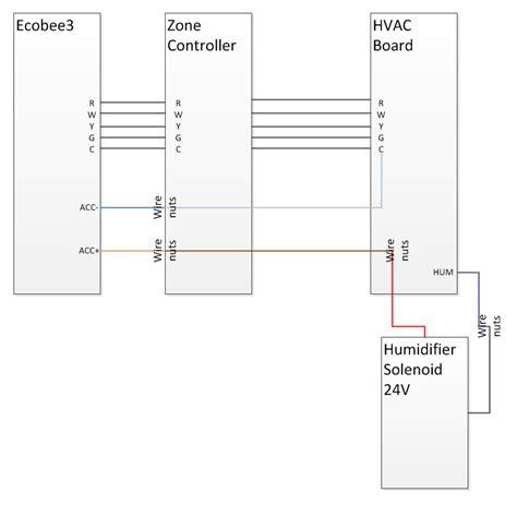 aprilaire 760 wiring diagram 28 wiring diagram images