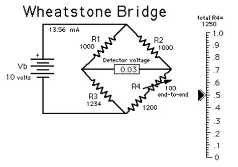 wheatstone bridge of resistors wheatstone bridge