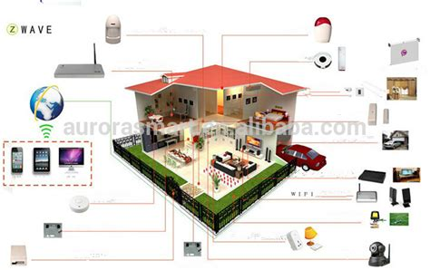 home automation house design pictures smart home system smart home zwave gateway wireless buy