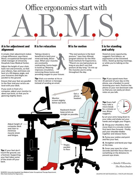 Ergonomic Desk Setup How To Set Up A Computer Work Station For Correct Office Ergonomics Work Stations Outlines