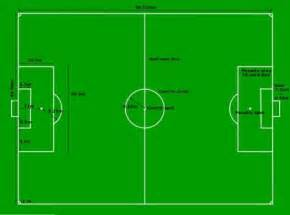 ukuran lapangan sepakbola standar internasional olahraga the knownledge