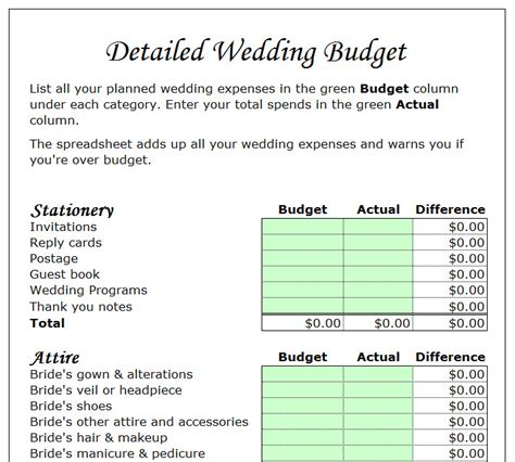 wedding plan template wedding budget planner template my excel templates