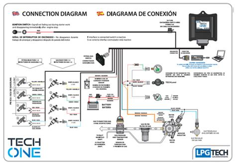 wiring diagram for propane diagram for solenoid wiring