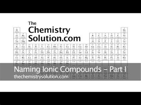 ionic tutorial playlist ionic compound