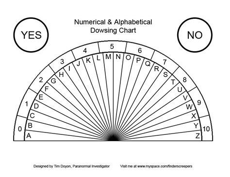 printable alphabet pendulum chart dowsing chart astrology tarot dowsing et al