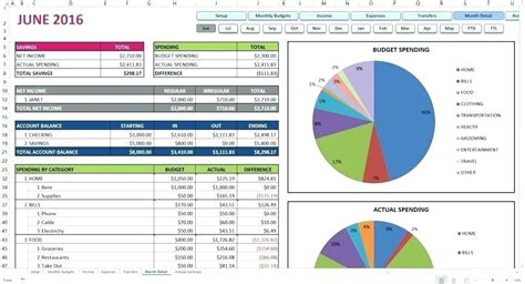 expense sheet excel best of monthly expense report template excel