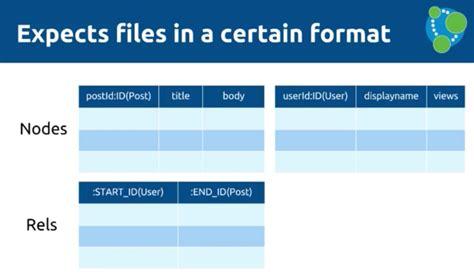 format file gpk effective bulk data import into neo4j part 3 dzone