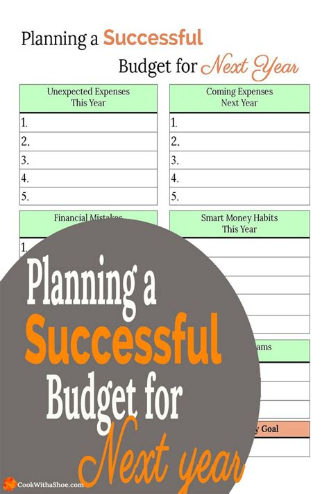 create  successful budget  printable