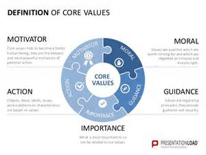 company core values for powerpoint