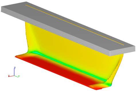 curtain coating curtain coating simulation flow 3d