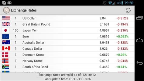 currency converter rbc exchange rate shekel dollar c to f