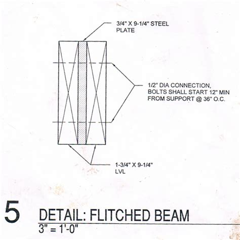 flitch beam quotes