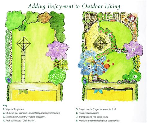 how to design your own backyard create your own garden design image mag