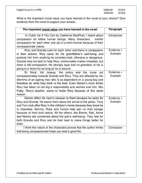 Format Essay For Spm by Spm Essay Article Format
