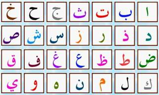 arabic alphabet it all