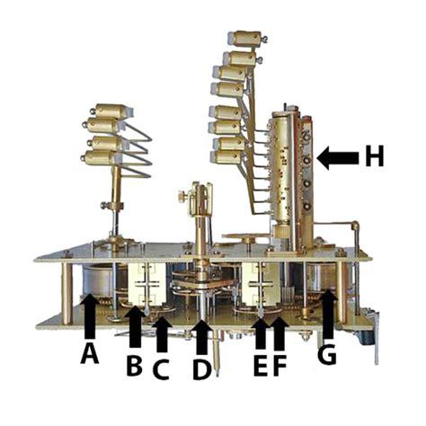 clock movement parts diagram kieninger clock parts ksu back diagram clockworks