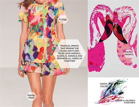 pinterest trends 2016 spring summer 2016 on scad portfolios