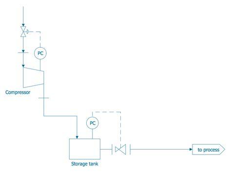 process and instrumentation diagram process and instrumentation diagram