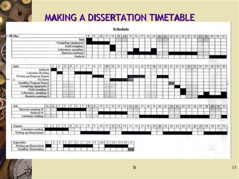 dissertation schedule template dissertation timetable drugerreport732 web fc2