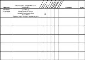 Basic Rubric Template by Rubric Template Basic Blank Rubric Blank Rubric Template
