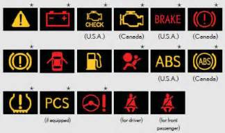 Lexus Dashboard Symbols Honda Cr V Dashboard Lights Honda Wiring Diagram Free