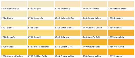 pratt and lambert colors house 28 images pratt and lambert paint colors calibrated palette