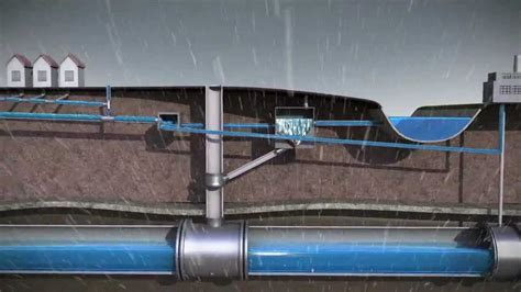 How Does A Plumbing System Work by Sewer System Animation For Works Mmsd