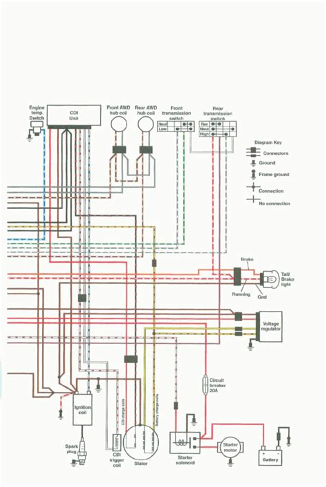 wiring diagram polaris sportsman 500 the wiring diagram