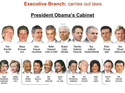 Executive Branch Cabinet Sep Of Powers