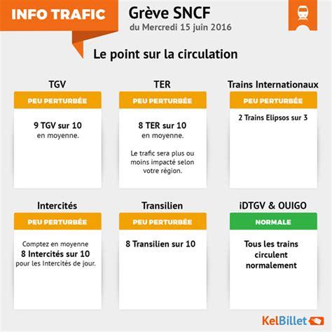 Modification Billet De Ouigo by Gr 232 Ve Sncf Peu De Perturbations Ce Mercredi 15 Juin