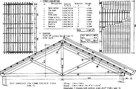 wood roof truss span tables wood roof truss span tables microfinanceindia org
