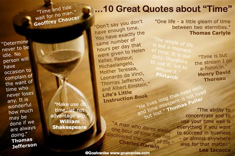 quotes for times quotes about time management quotesgram