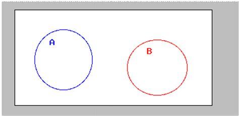 mutually exclusive venn diagram venn diagrams