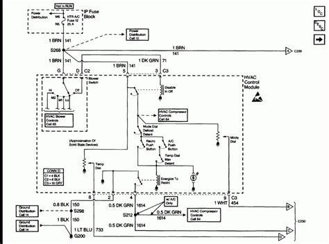 2001 international 4700 wiring diagram international 4700