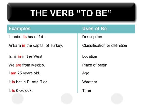 A Time To Be verb to be ppt