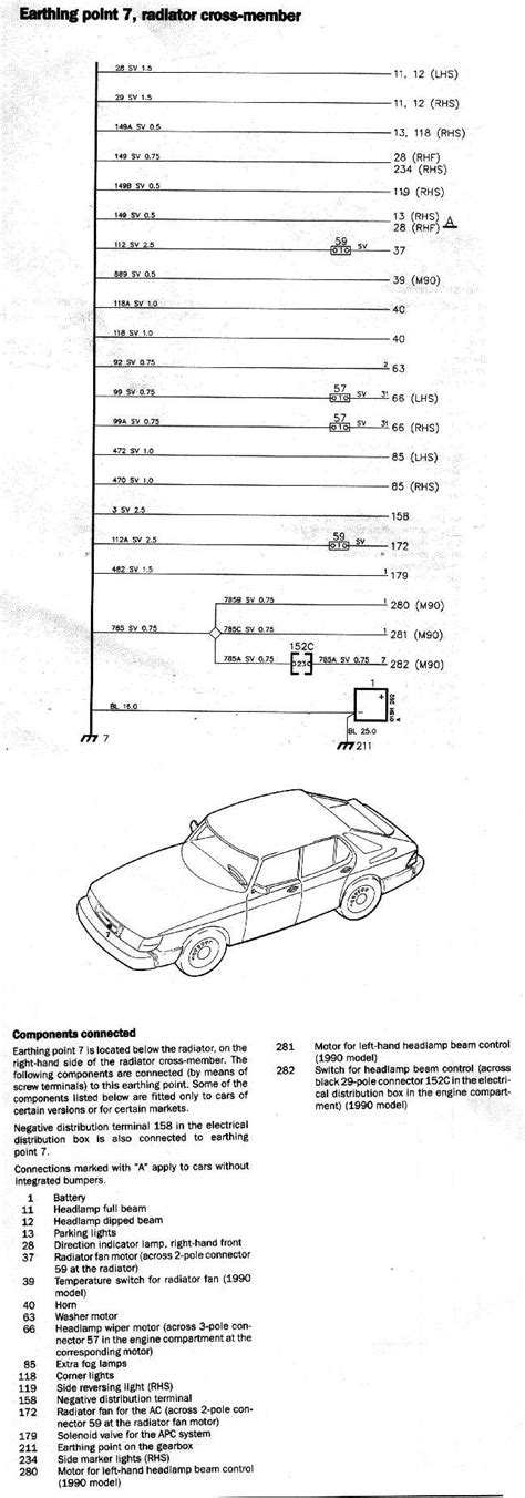 free download parts manuals 1996 oldsmobile ciera user handbook 93 saab 900 ignition switch wiring diagram 93 free engine image for user manual download