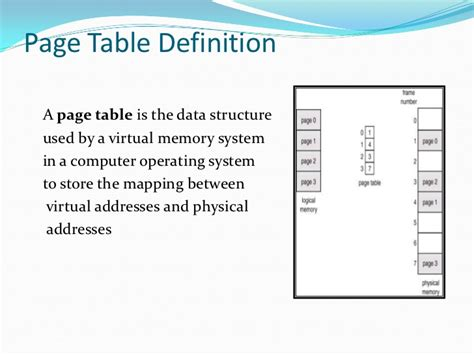 Tabling Definition by Implementation Of Page Table