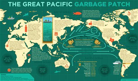 Odan Tak Gentar Di Lautan apa yang terjadi pada plastik di lautan