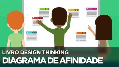 Diagrama de Afinidade - Livro Design Thinking - YouTube