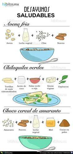 desayunos para la dieta dukan 5 ideas faciles 5 ideas de desayunos saludables y f 225 ciles de preparar