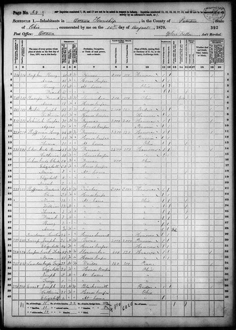 Ottawa County Marriage Records Genealogy Data Page 22 Notes Pages